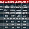 Coronavirus infection rate in England drops to just one in 2,200 people