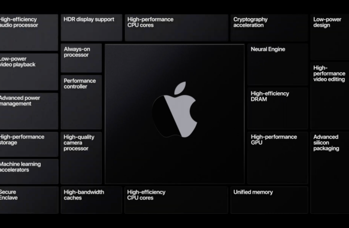 The first Mac computers with Apple Silicon may have been revealed