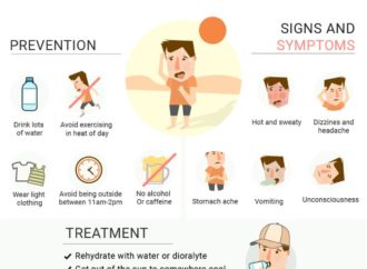 Heat exhaustion treatment and recovery