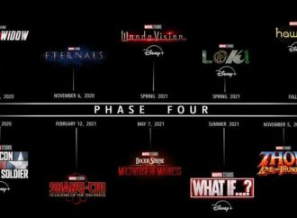 Marvel Phase 4: Films, Series, News, Trailers, Rumours And Release Dates